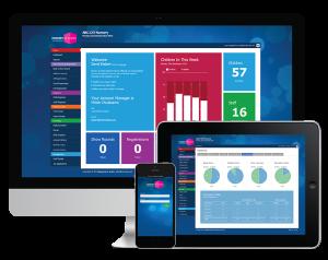 Nursery In a Box Nursery Management Software multi device