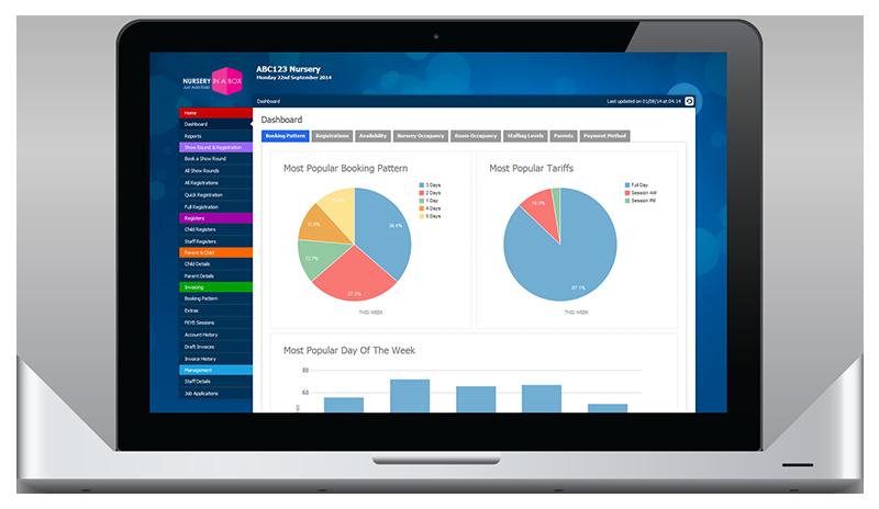 Nursery Management Software System